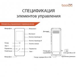 Boeleo X1 кнопки управления